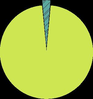 Graphe 03 04
