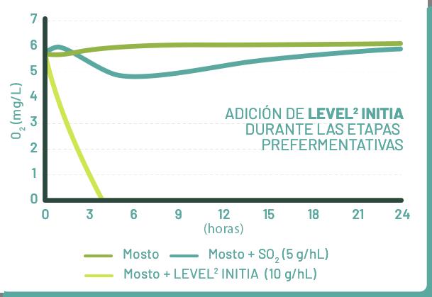 Graphe 02